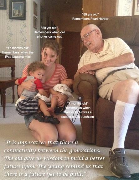 Generations copy